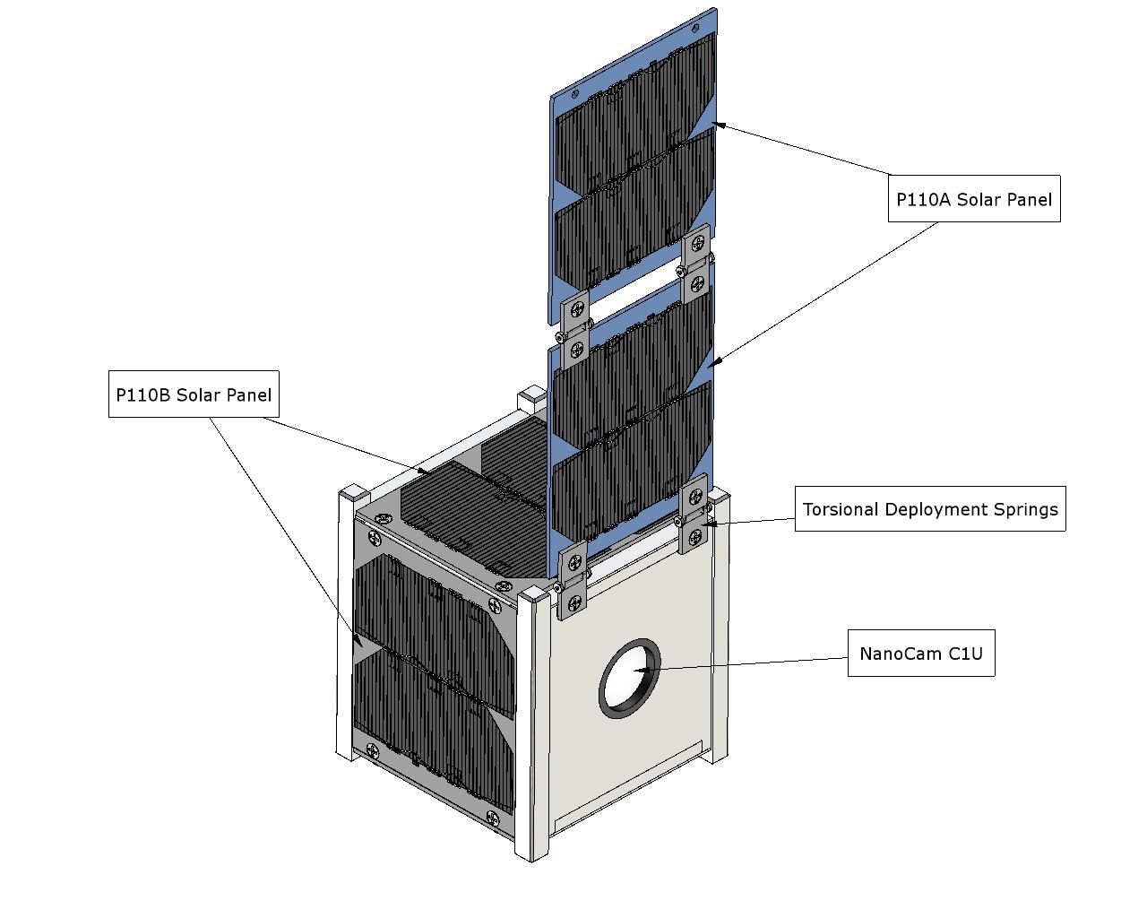 CubeSat Overview
