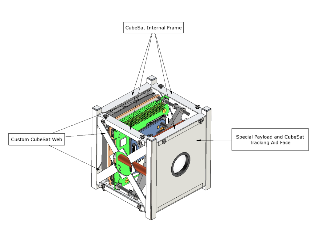 Simpson_Current-CubeSat_Tracking_Aid_Research-Frame